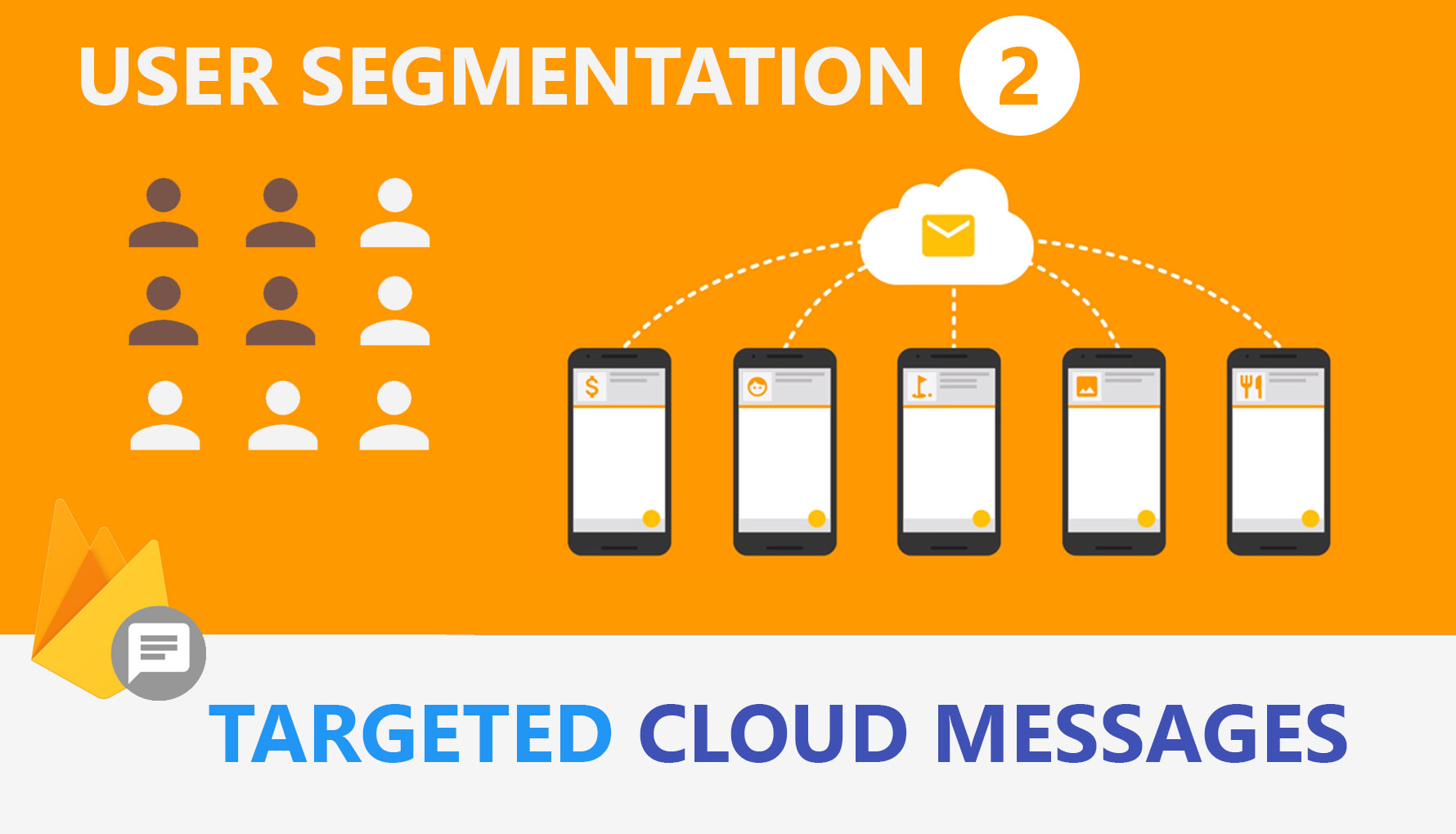 User Segmentation 2: Sending Targeted Cloud Messages with Firebase