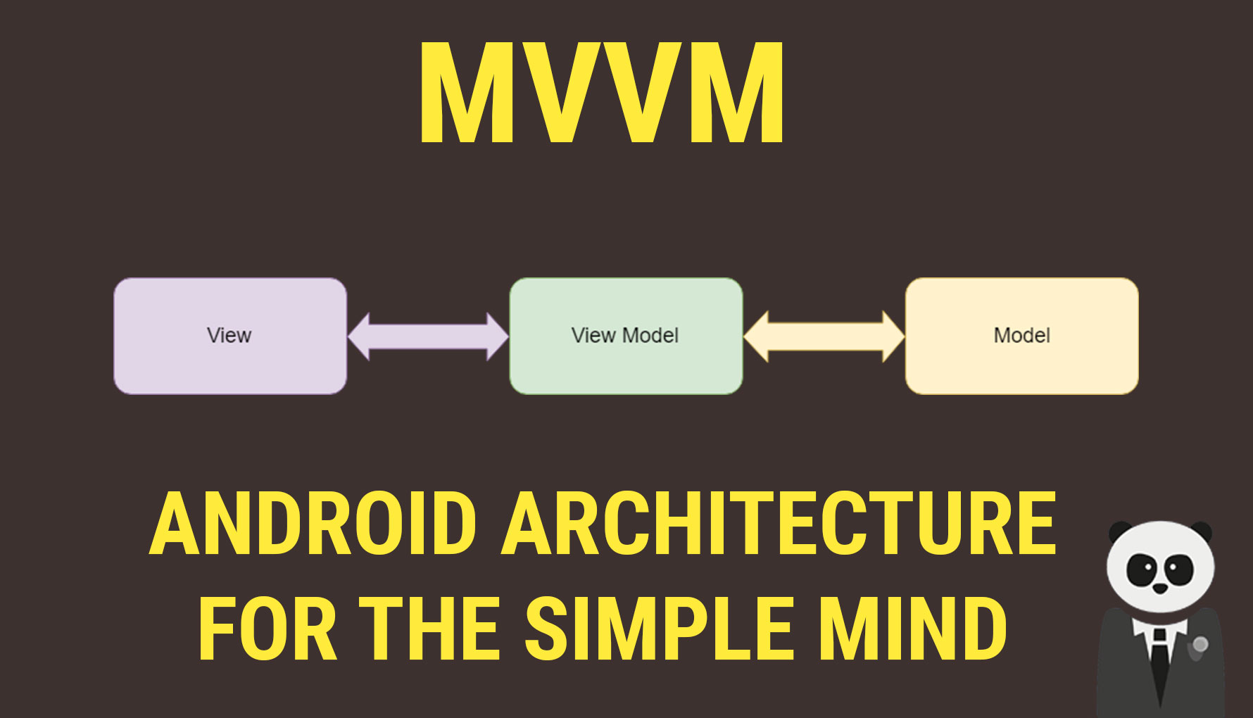 Android Architecture for the Simple Mind: MVVM (Model, View, View-Model)