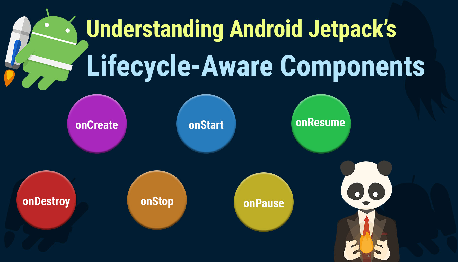 Understanding Lifecycle-Aware Components from Android Jetpack